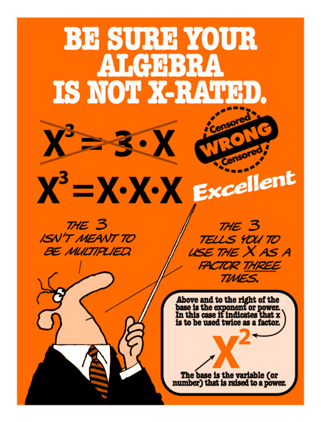 Correct Meaning for Exponent Sign