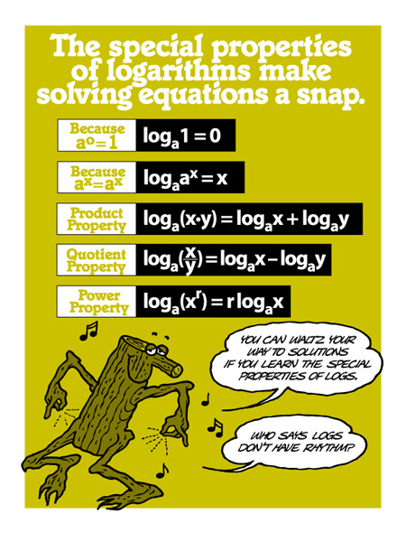 Special Properties of Logarithms