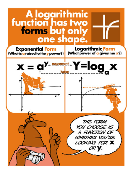 Exponential & Logarithmic Forms