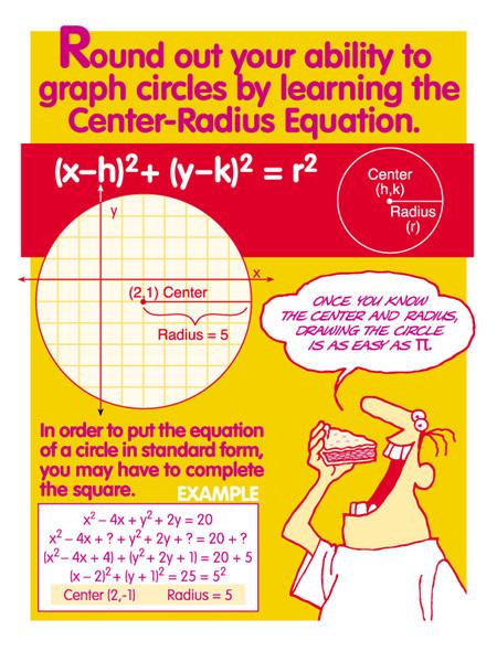 Center-Radius Equation