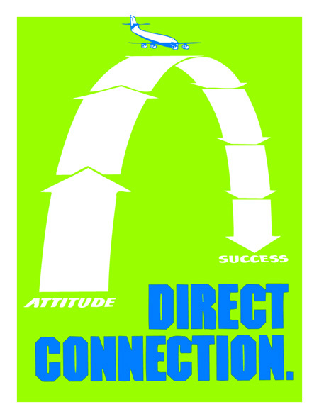 Direct Connection Between Attitude & Success