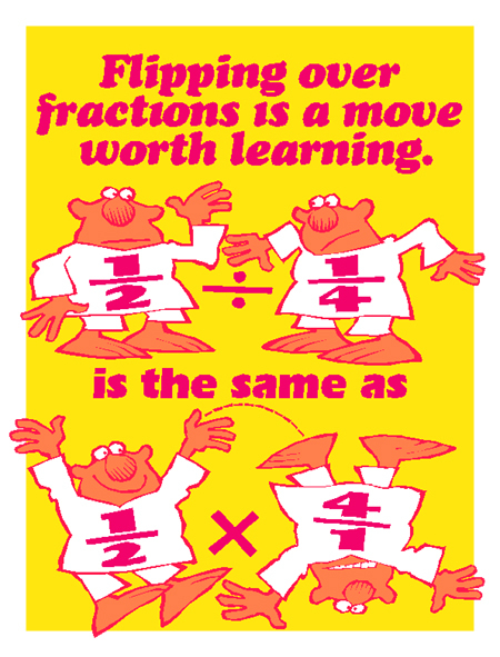 Flipping Over Fractions