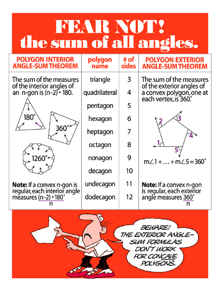 Polygon Interior and Exterior Angles