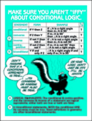 Conditional Logic Statements