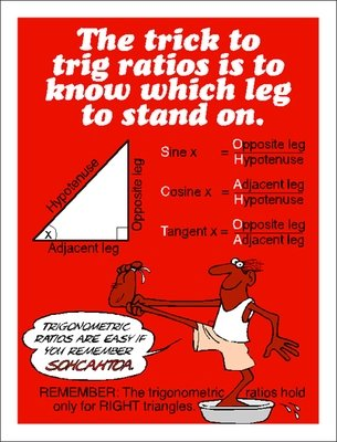 Remembering Trig Ratios