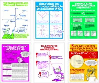 Graphs of Math Poster Set (6)