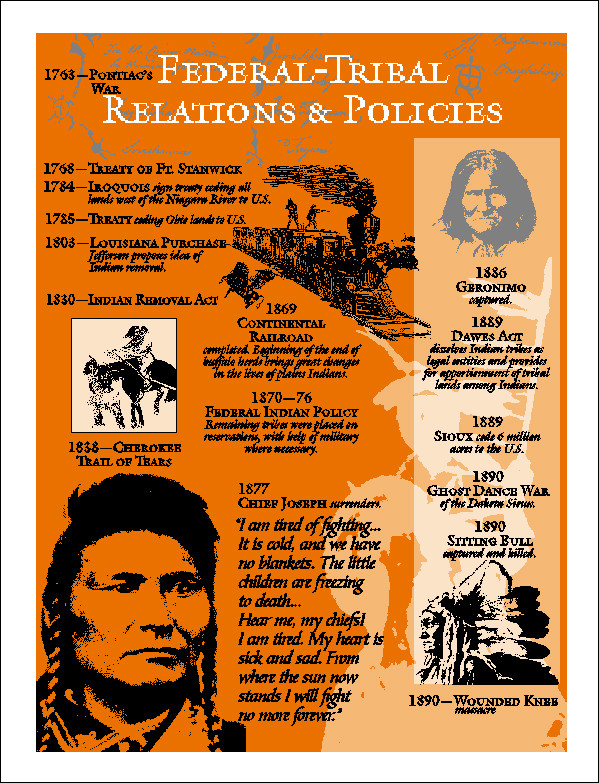 Federal Tribal Policy