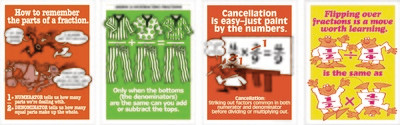 Unfrightening the Fractions Poster Set (4)