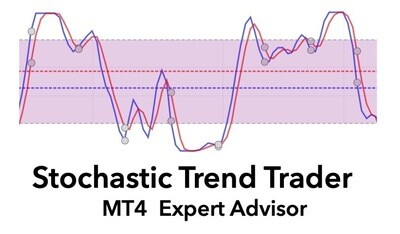 Stochastic Trader with Trend MT4 Expert Advisor