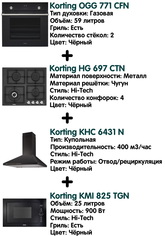 Комплект Korting + СВЧ