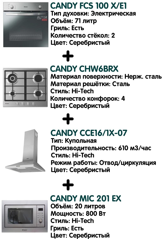 Комплект CANDY + СВЧ