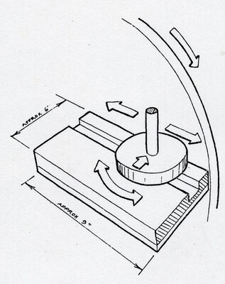 WHEEL CUTTING JIG - designed by Jeremy Broun in 1962 (The Woodworker magazine)