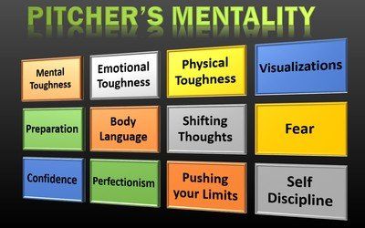 Pitcher's Mentality Course