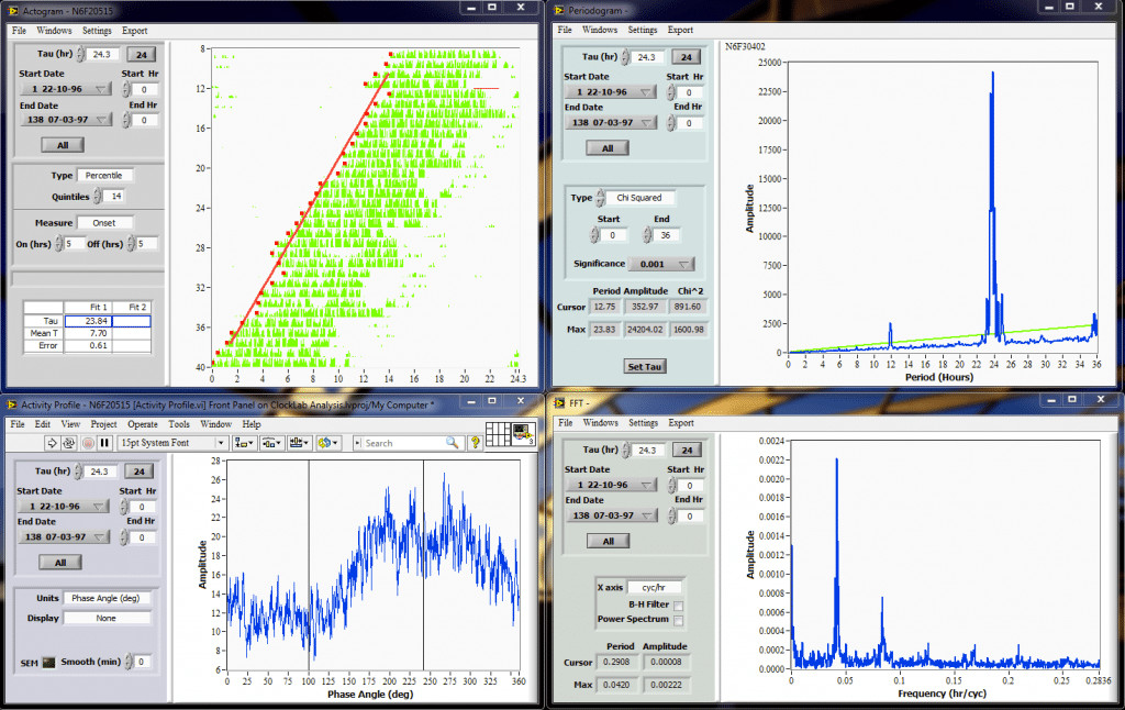 ClockLab Analysis Software Version 6