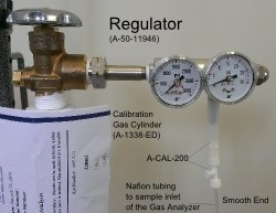 Calibration Gas Regulator Pre-set to supply gas to iWorx Specifications