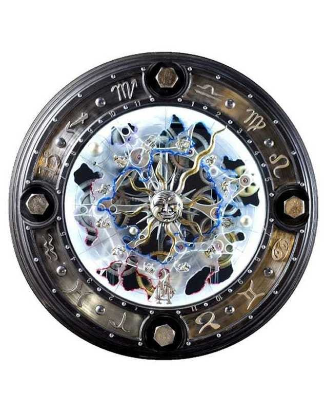 Dale Mathis Astrological Clock