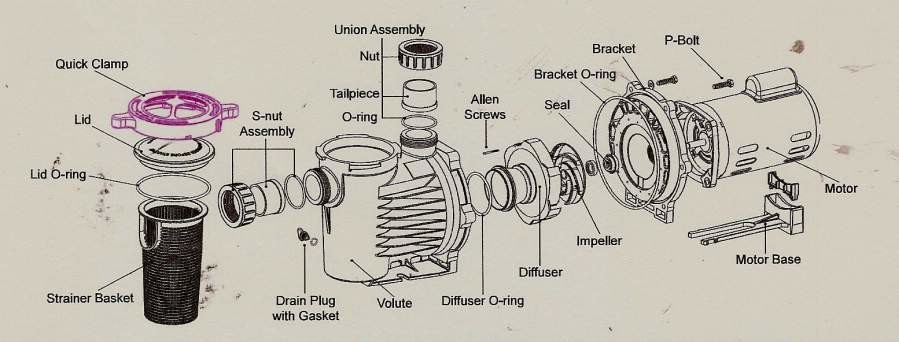 PLASTIC MOTOR BASE WITH CRADLE