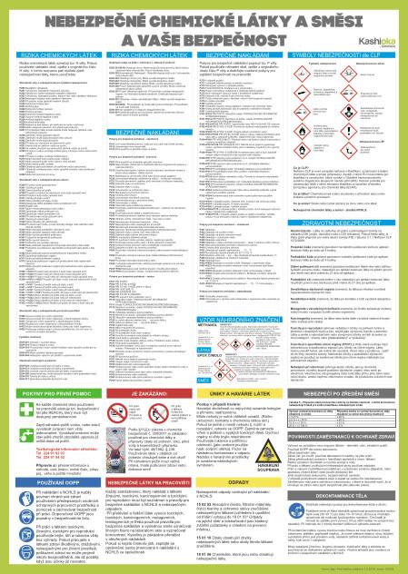 Nebezpečné chemické látky a směsi a vaše bezpečnost