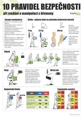 10 pravidel bezpečnosti při zvedání a manipulaci s břemeny
