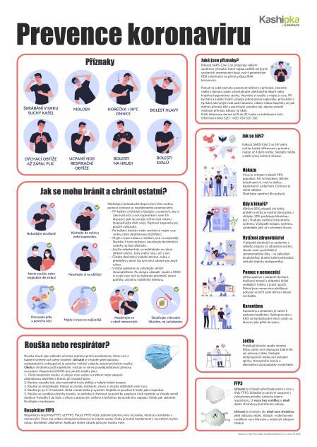 Prevence koronaviru