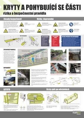 Kryty a pohybující se části rizika a bezpečnostní pravidla