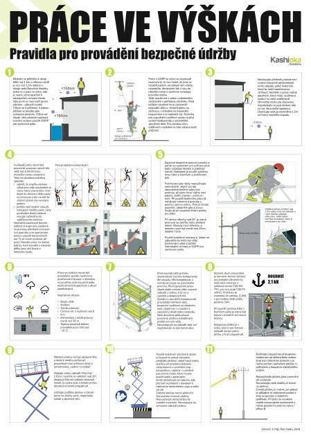 Práce ve výškách - pravidla pro provádění bezpečné údržby