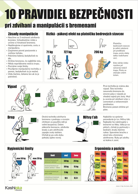 10 pravidiel bezpečnosti pri zdvíhaní a manipulácii s bremenami