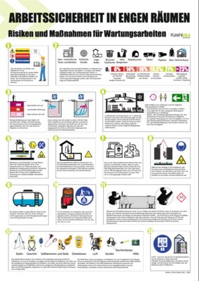 Arbeitssicherheit in Engen Räumen Risiken und Maßnahmen für Wartungsarbeiten