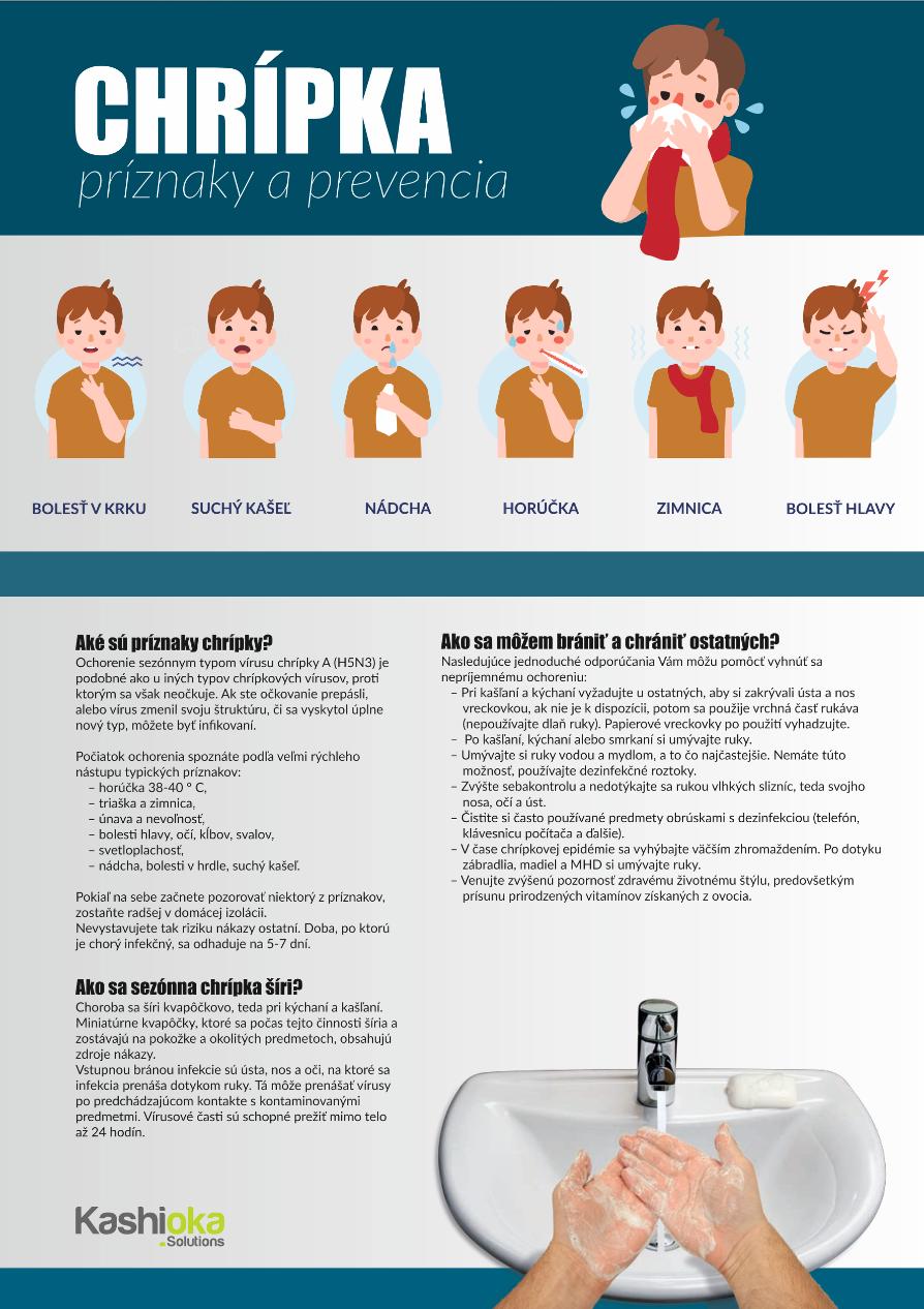 Chrípka príznaky a prevencia