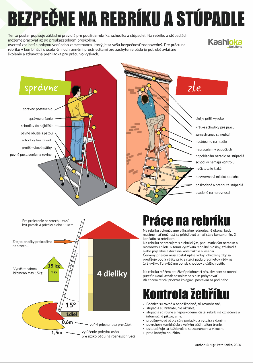 Bezpecne na rebríku a stúpadle