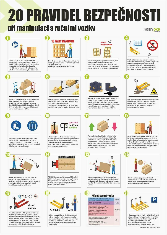 20 pravidel bezpečnosti pro paletové manipulační vozíky