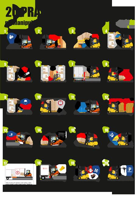 20 pravidel bezpečnosti pro vysokozdvižné vozíky