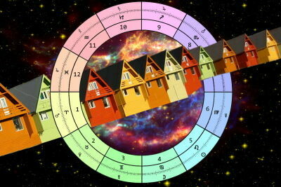 Joseph Crane: Planets and What's Left of the Natural Houses & Astrology and Dante