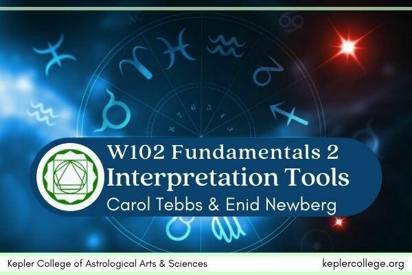 W102 Fundamentals II: Chart Interpretation Tools
