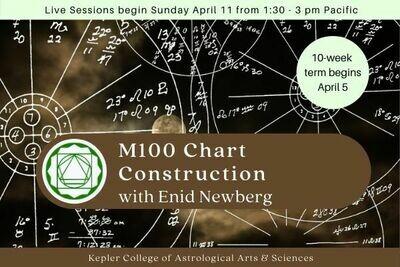 M100 Chart Construction cc-M100