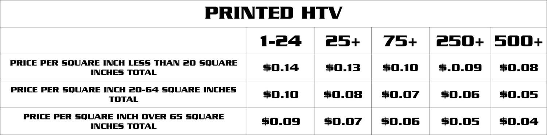 Printed Heat Transfer Vinyl (HTV)