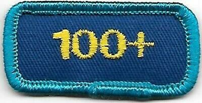 100+ Number Bar 1996 ABC
