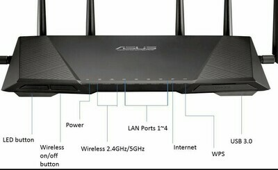ASUS RT-AC3200 Triband Wireless Router