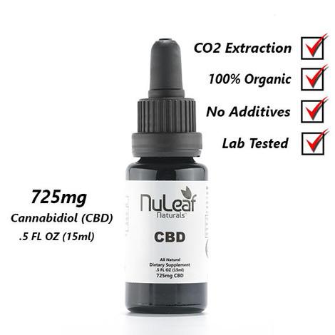Nuleaf Naturals Full Spectrum CBD Oil, High Grade Hemp Extract