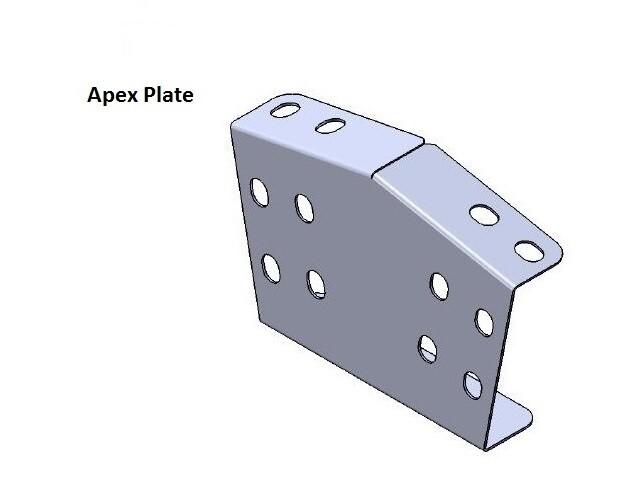 Apex Plates