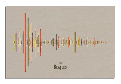 Beatles album Soundwave Wood