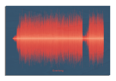 Foo Fighters - Everlong Soundwave Wood