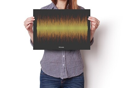 Any song turned into Art - print, canvas, aluminum
