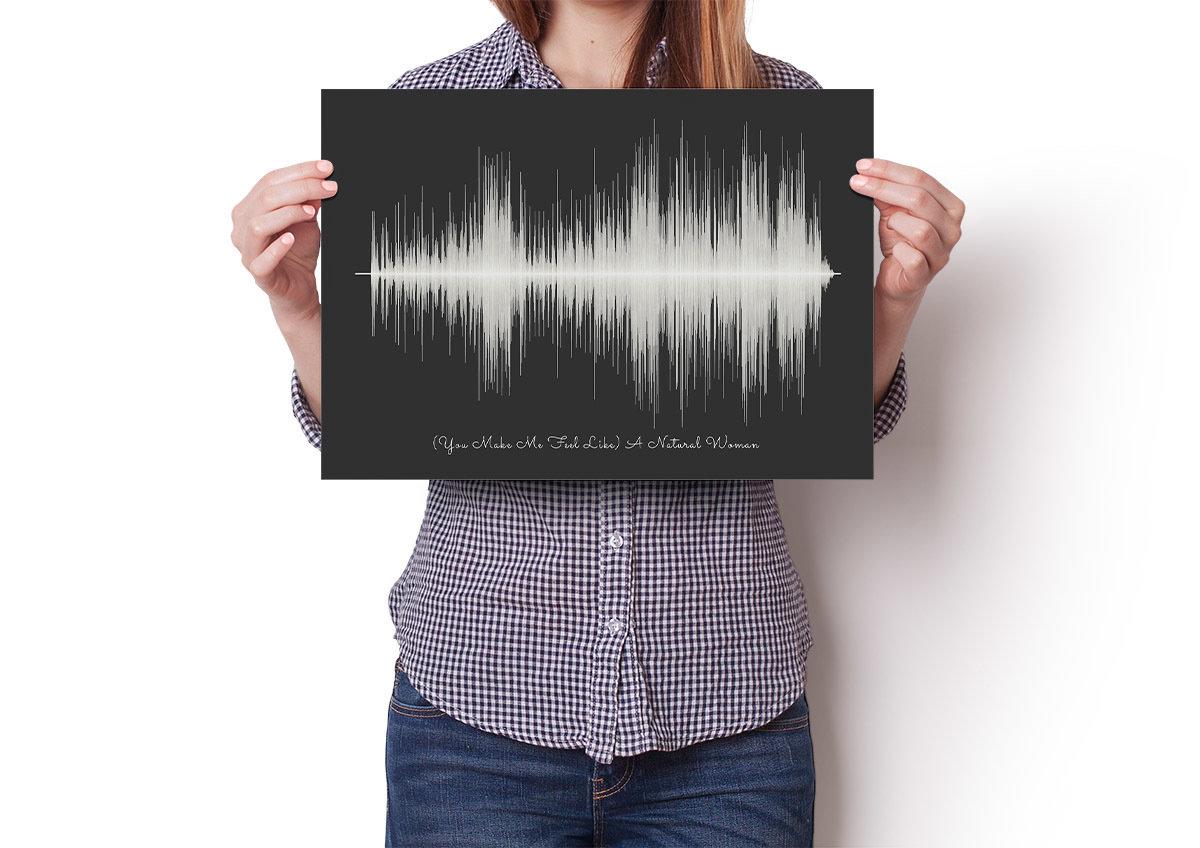 Aretha Franklin Natural Woman Soundwave Poster