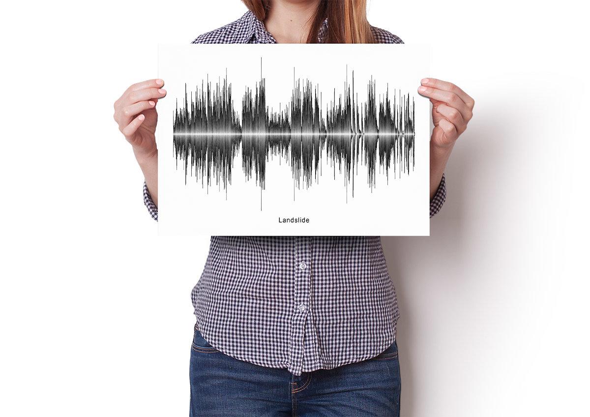 Fleetwood Mac - Landslide Soundwave Poster
