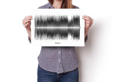Imagine Dragons Believer Soundwave Poster