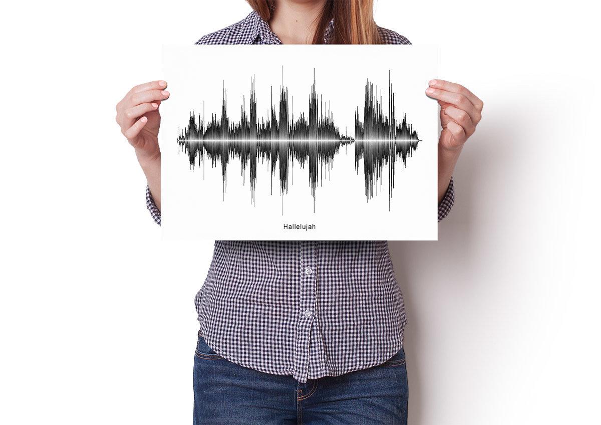 Jeff Buckley - Hallelujah Soundwave Poster