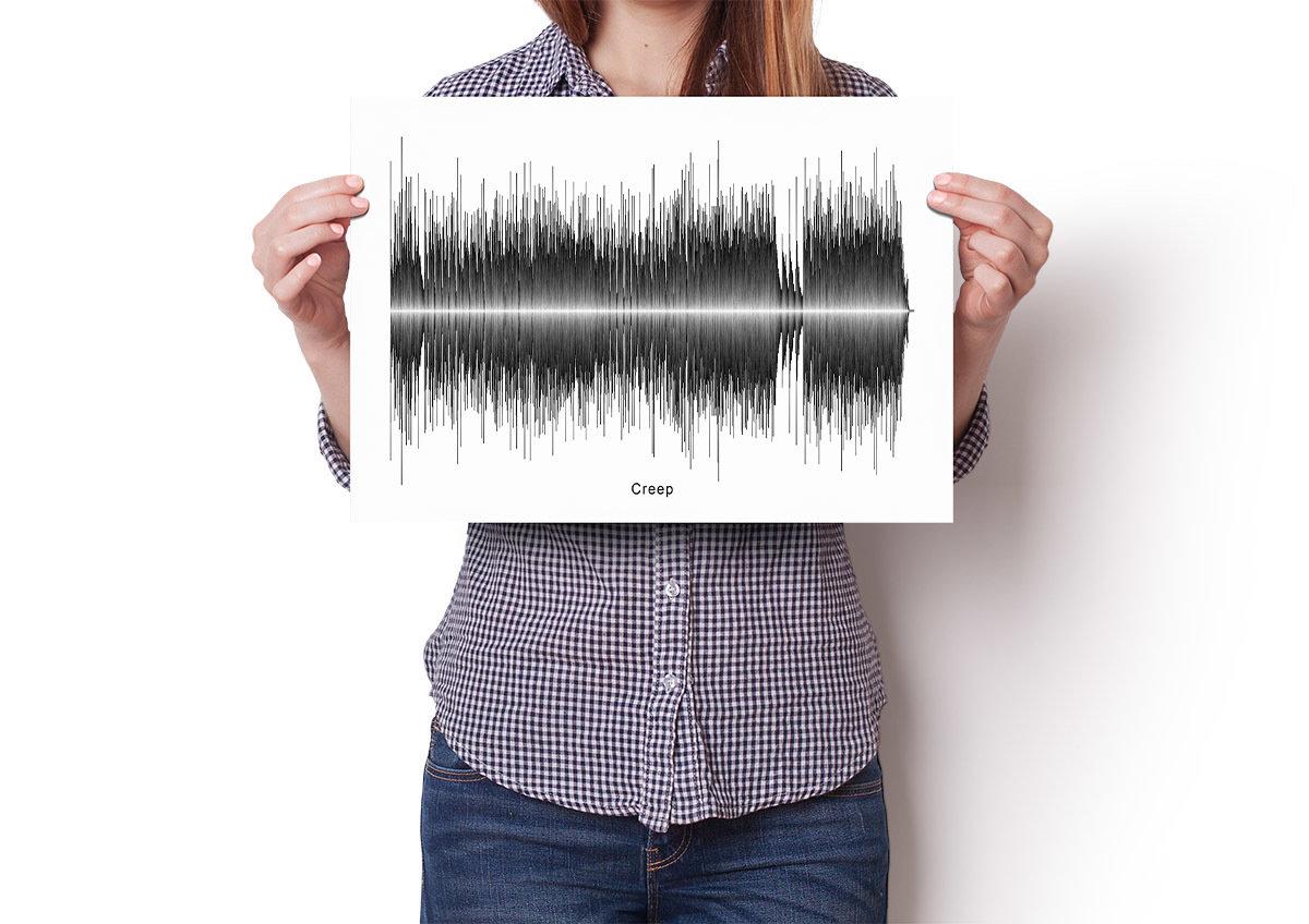 Stone Temple Pilots - Creep Soundwave Poster