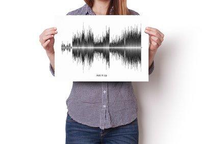 Violent Femmes - Add It Up Soundwave Poster