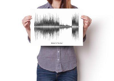 Violent Femmes - Blister In The Sun Soundwave Poster